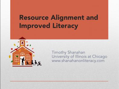 Resource Alignment Pyramid and Literacy Achievement